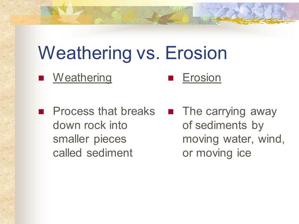 Weathering vs.