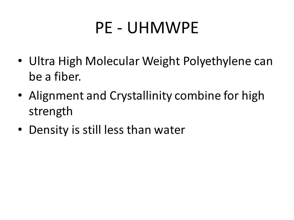 PE - UHMWPE Ultra High Molecular Weight Polyethylene can be a fiber.