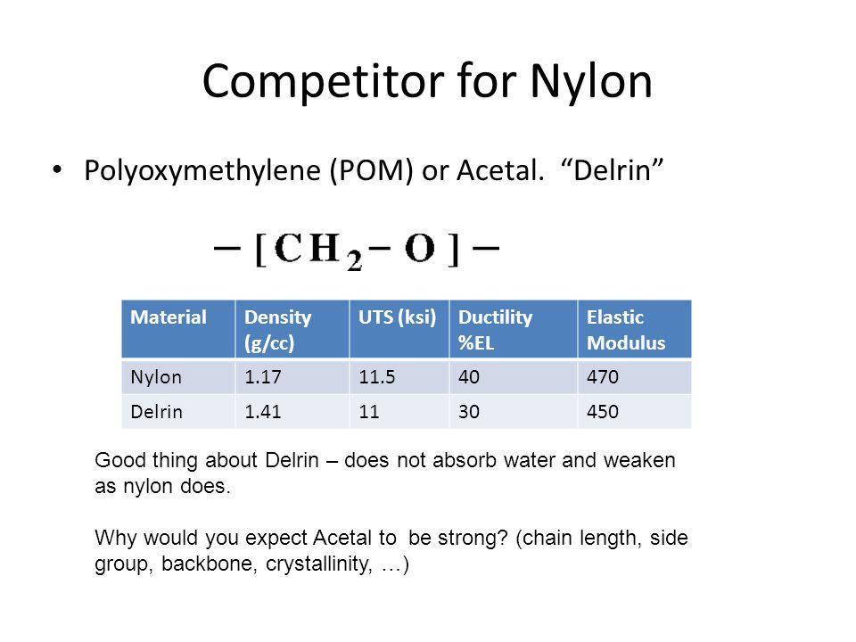"Competitor for Nylon Polyoxymethylene (POM) or Acetal. ""Delrin"" MaterialDensity (g/cc) UTS (ksi)Ductility %EL Elastic Modulus Nylon1.1711.540470 Delri"