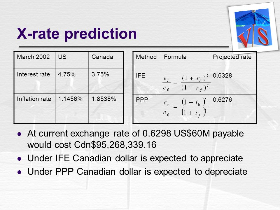 X-rate prediction At current exchange rate of 0.6298 US$60M payable would cost Cdn$95,268,339.16 Under IFE Canadian dollar is expected to appreciate U