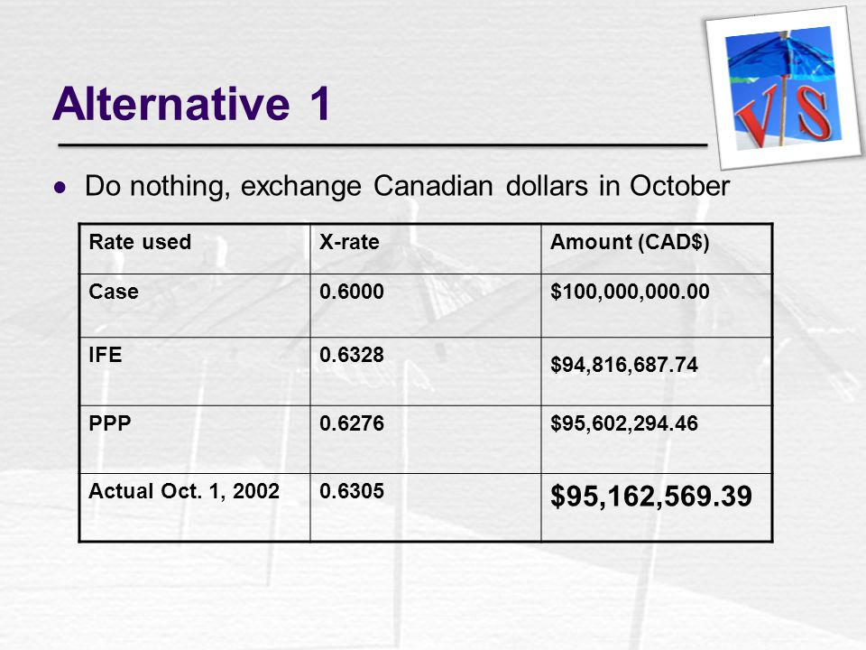Alternative 1 Do nothing, exchange Canadian dollars in October Rate usedX-rateAmount (CAD$) Case0.6000$100,000,000.00 IFE0.6328 $94,816,687.74 PPP0.62