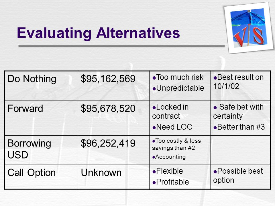 Evaluating Alternatives Do Nothing$95,162,569 Too much risk Unpredictable Best result on 10/1/02 Forward$95,678,520 Locked in contract Need LOC Safe b
