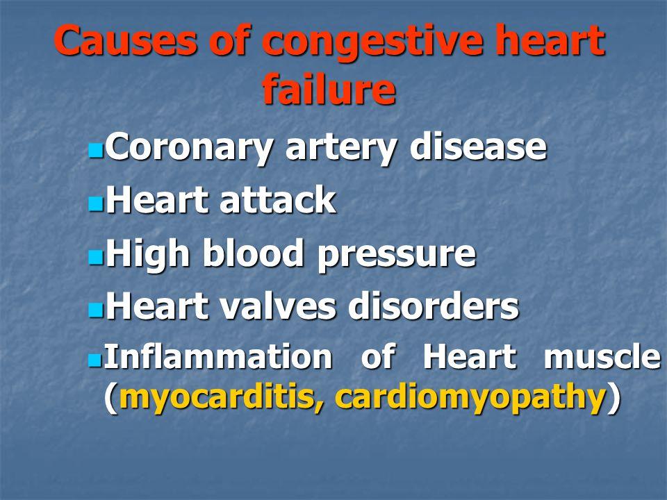 Causes of congestive heart failure Coronary artery disease Coronary artery disease Heart attack Heart attack High blood pressure High blood pressure H