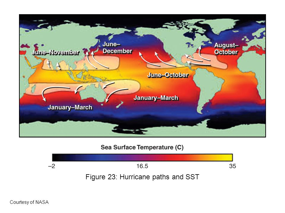 Figure 23: Hurricane paths and SST Courtesy of NASA