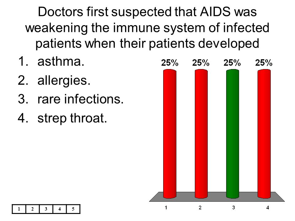 12345 Doctors first suspected that AIDS was weakening the immune system of infected patients when their patients developed 1.asthma. 2.allergies. 3.ra
