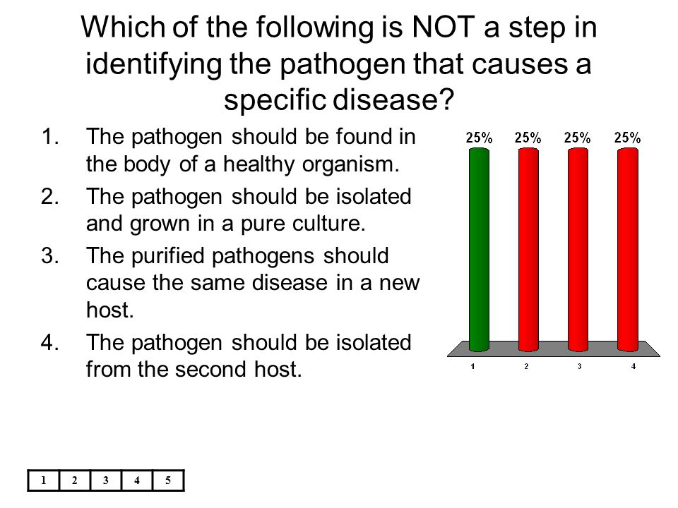 12345 How are infectious diseases spread.
