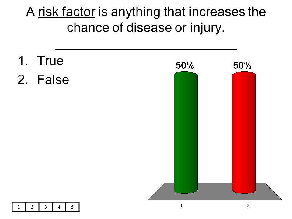 12345 A risk factor is anything that increases the chance of disease or injury. _________________________ 1.True 2.False
