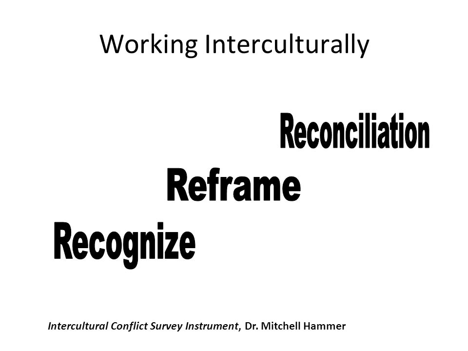 Working Interculturally Intercultural Conflict Survey Instrument, Dr. Mitchell Hammer