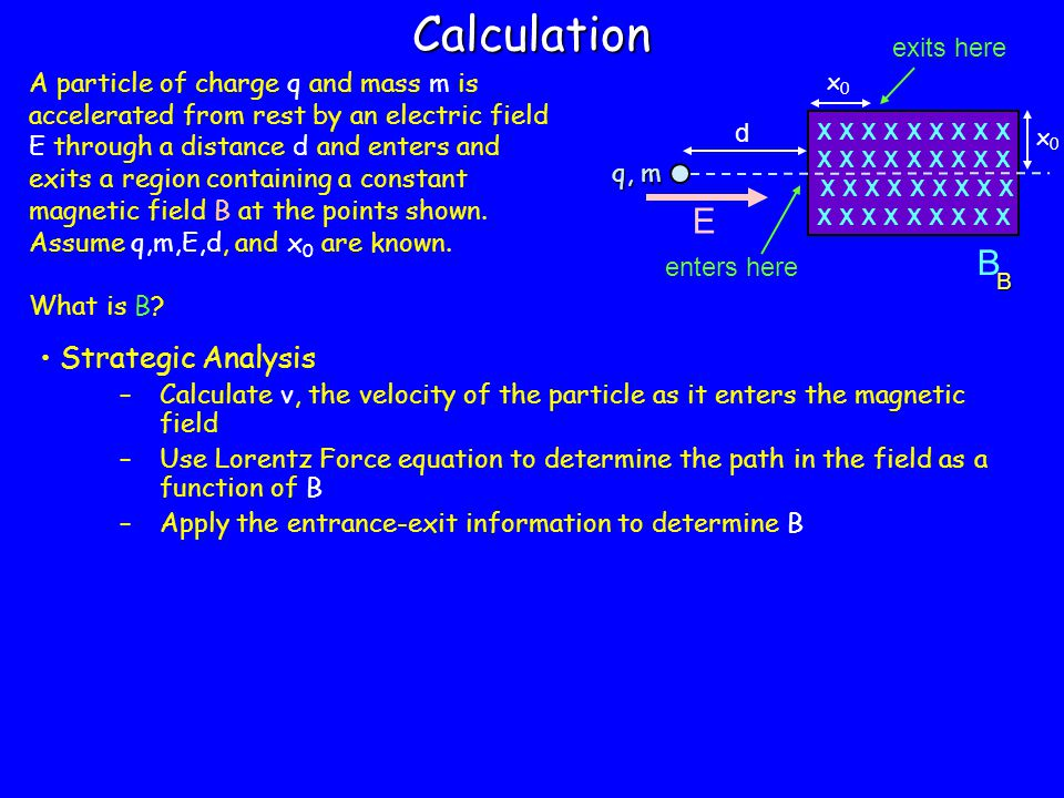 Calculation Strategic Analysis –Calculate v, the velocity of the particle as it enters the magnetic field –Use Lorentz Force equation to determine the path in the field as a function of B –Apply the entrance-exit information to determine B A particle of charge q and mass m is accelerated from rest by an electric field E through a distance d and enters and exits a region containing a constant magnetic field B at the points shown.