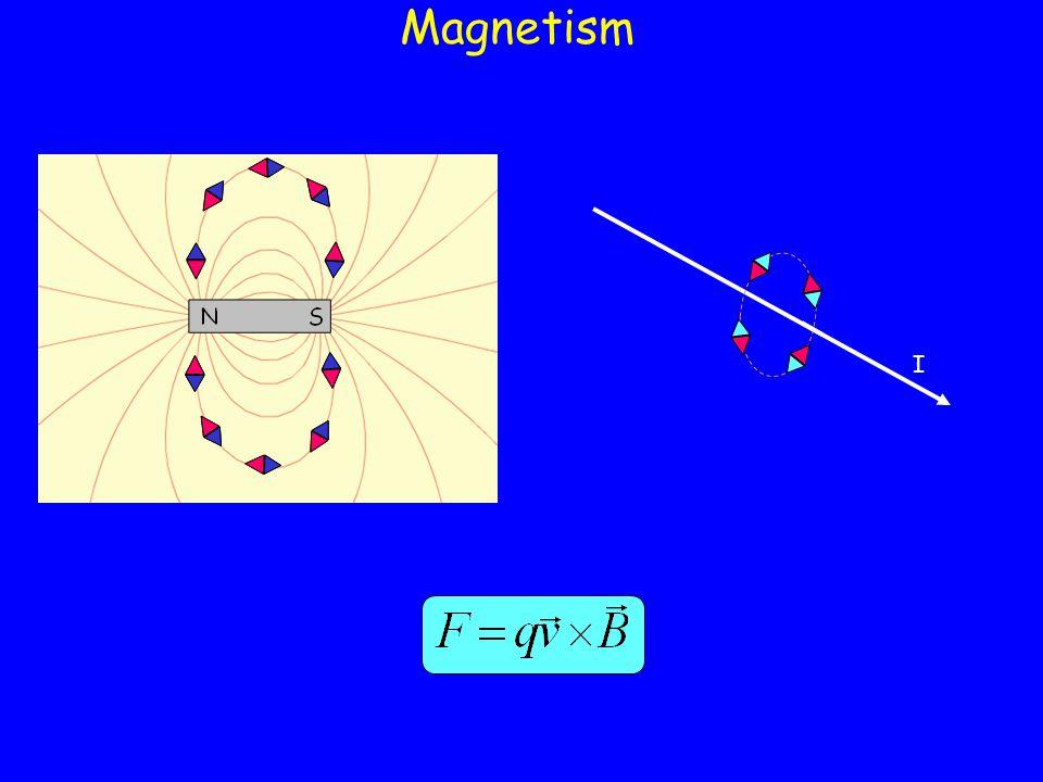 Magnetism I