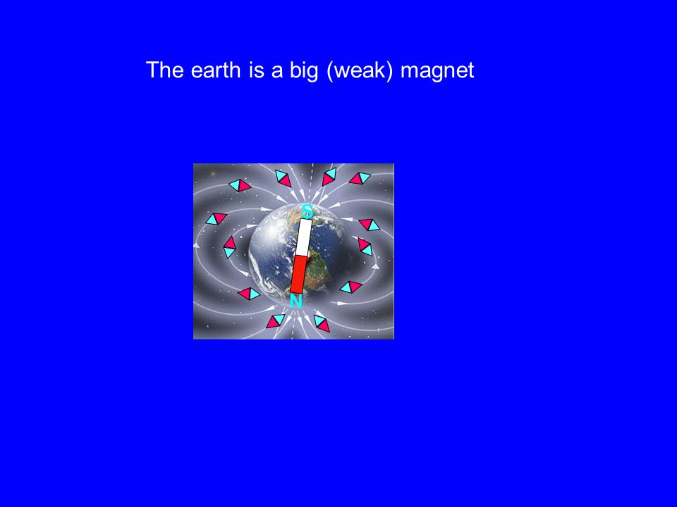 The earth is a big (weak) magnet