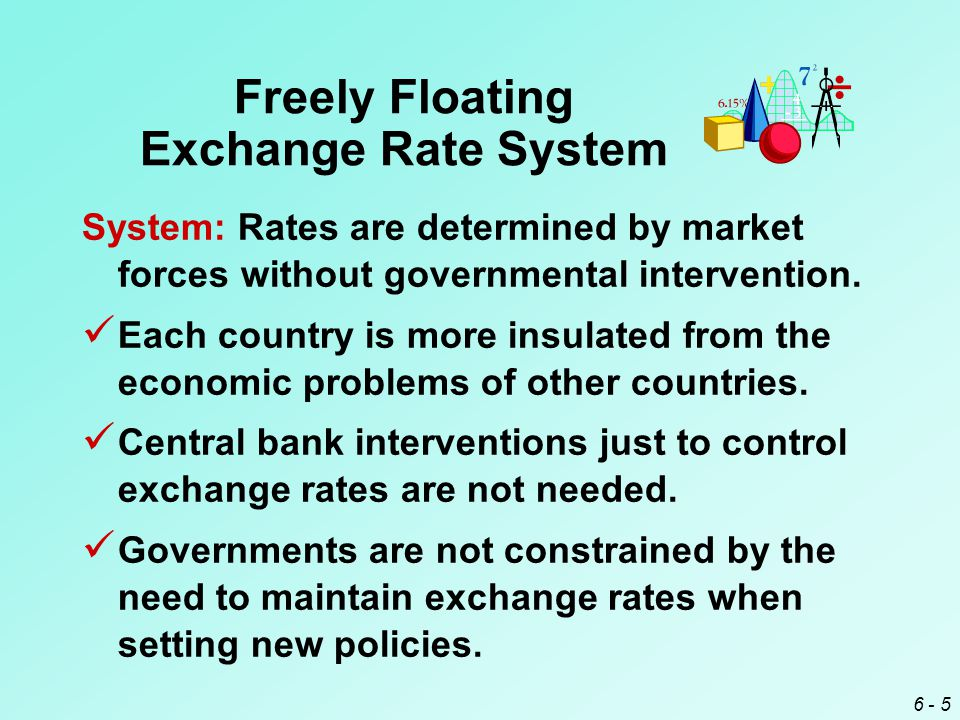 6 - 5 System: Rates are determined by market forces without governmental intervention.