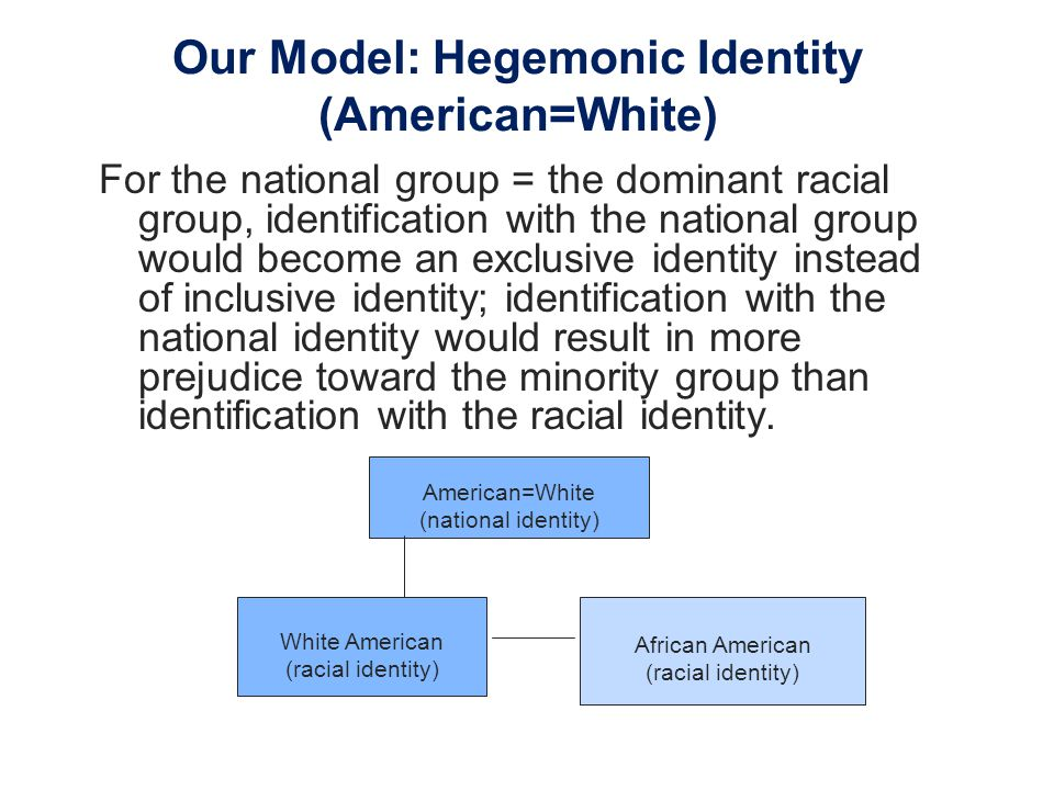 For the national group = the dominant racial group, identification with the national group would become an exclusive identity instead of inclusive identity; identification with the national identity would result in more prejudice toward the minority group than identification with the racial identity.
