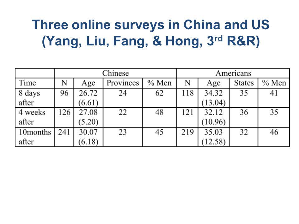 Three online surveys in China and US (Yang, Liu, Fang, & Hong, 3 rd R&R)