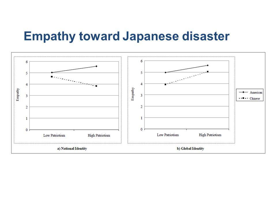 Empathy toward Japanese disaster