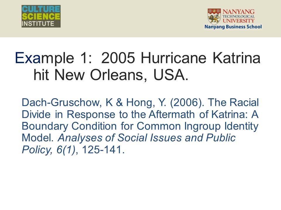 Example 1: 2005 Hurricane Katrina hit New Orleans, USA.
