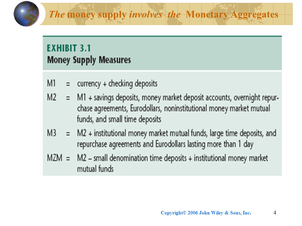 Copyright© 2006 John Wiley & Sons, Inc.4 The money supply involves the Monetary Aggregates