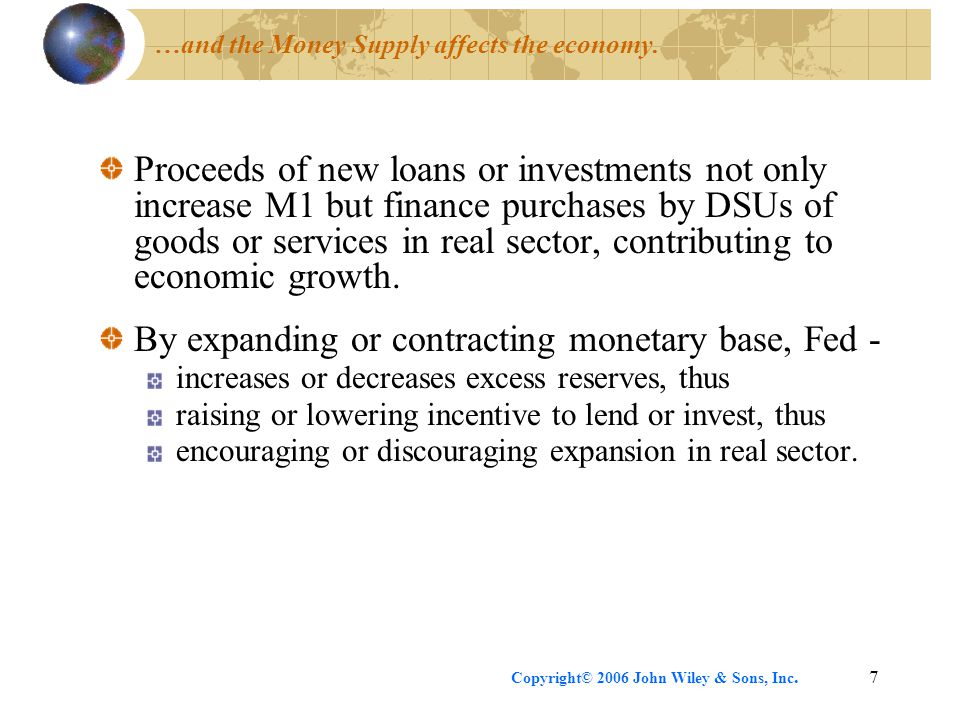 Copyright© 2006 John Wiley & Sons, Inc.7 …and the Money Supply affects the economy.