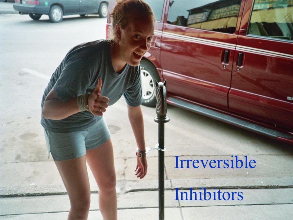 1 © Irreversible Inhibitors