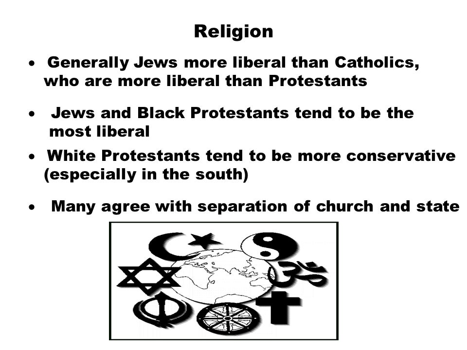 Religion  Generally Jews more liberal than Catholics,  who are more liberal than Protestants  Jews and Black Protestants tend to be the  most li