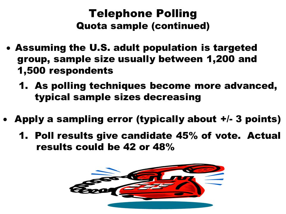 Telephone Polling Quota sample (continued)  Assuming the U.S. adult population is targeted group, sample size usually between 1,200 and 1,500 respond