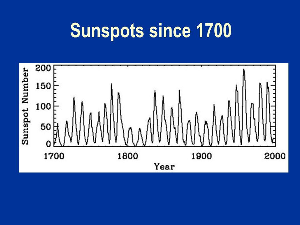 Sunspots since 1700