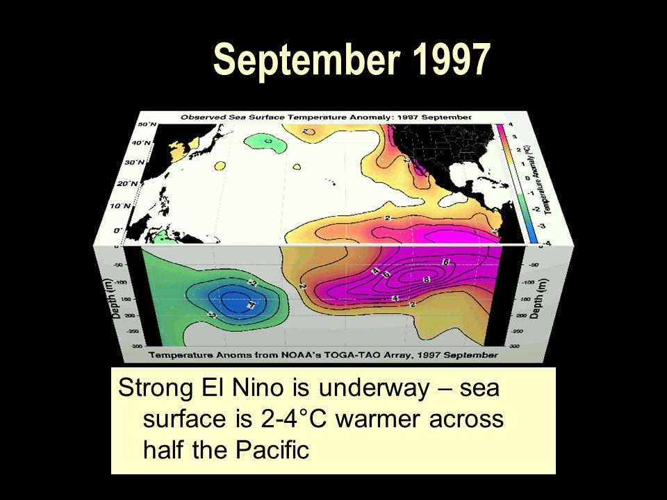 September 1997 Strong El Nino is underway – sea surface is 2-4°C warmer across half the Pacific