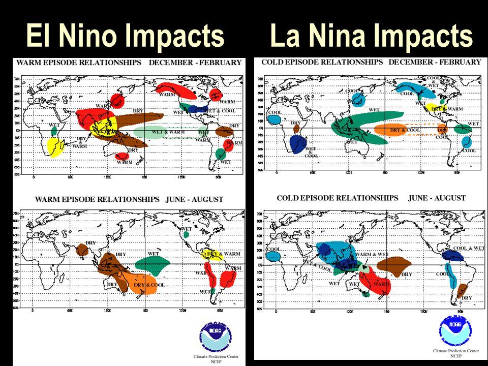 El Nino ImpactsLa Nina Impacts