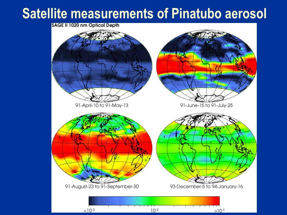Satellite measurements of Pinatubo aerosol