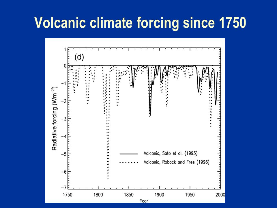 Volcanic climate forcing since 1750