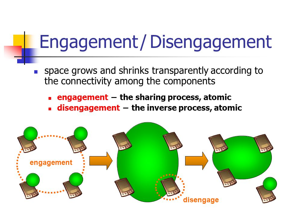 Engagement / Disengagement space grows and shrinks transparently according to the connectivity among the components engagement – the sharing process, atomic disengagement – the inverse process, atomic engagement disengage