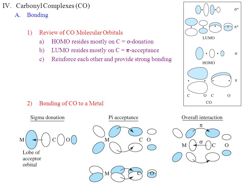IV.Carbonyl Complexes (CO) A.Bonding 1)Review of CO Molecular Orbitals a)HOMO resides mostly on C =  -donation b)LUMO resides mostly on C =  -accept