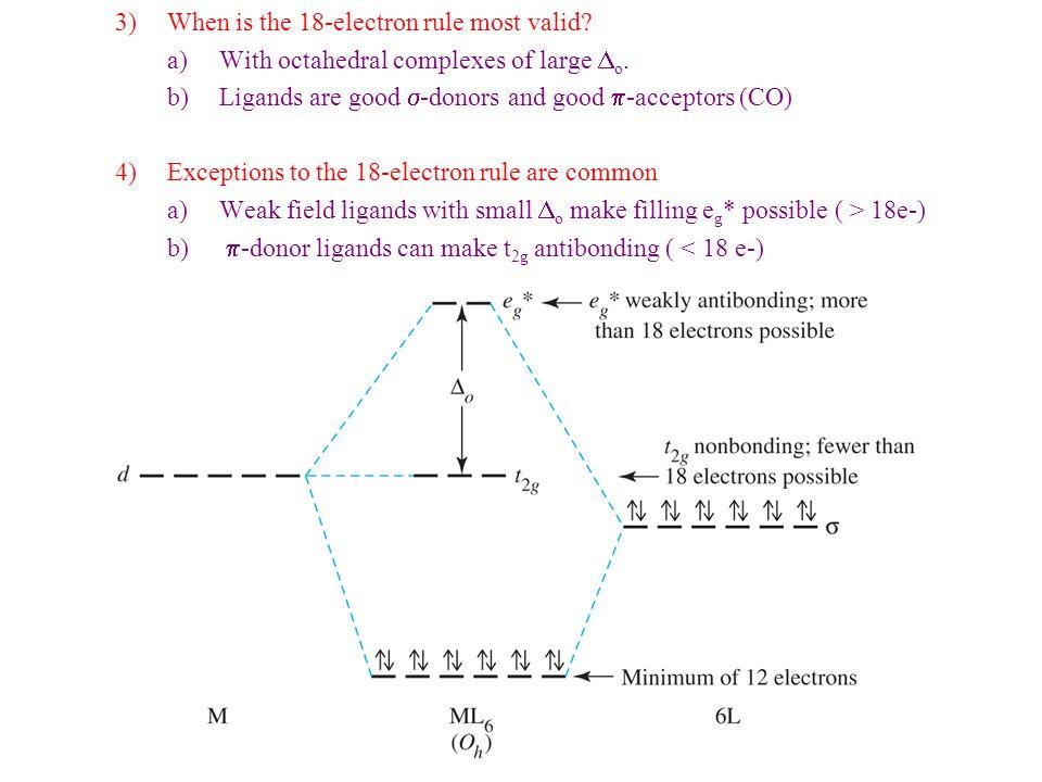 5)Square Planar Complexes (d 8 ) follow a 16-electron rule.