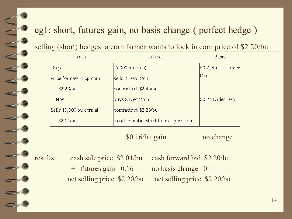 14 eg1: short, futures gain, no basis change ( perfect hedge ) selling (short) hedges: a corn farmer wants to lock in corn price of $2.20/bu.