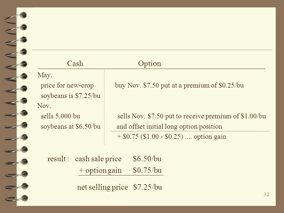 32 Cash Option May. price for new-crop buy Nov. $7.50 put at a premium of $0.25/bu soybeans is $7.25/bu Nov. sells 5,000 bu sells Nov. $7.50 put to re