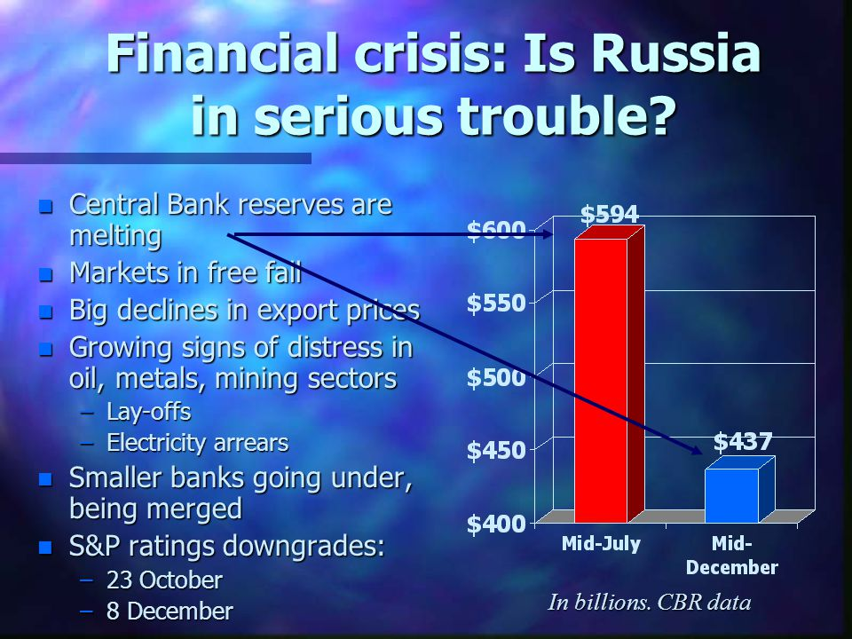 Financial crisis: Is Russia in serious trouble.