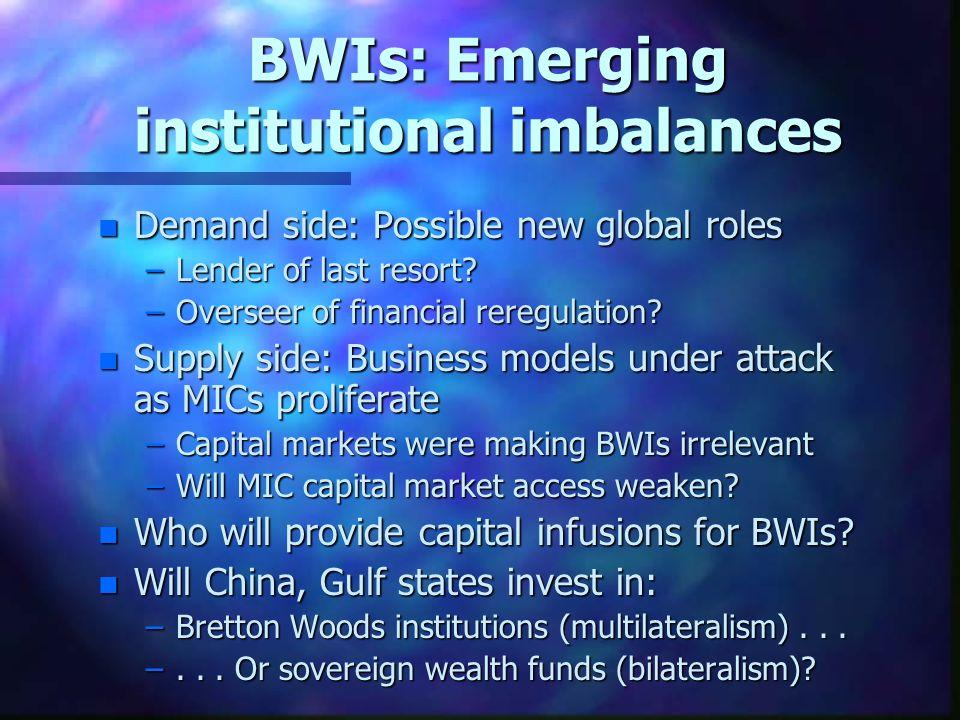 BWIs: Emerging institutional imbalances n Demand side: Possible new global roles –Lender of last resort? –Overseer of financial reregulation? n Supply
