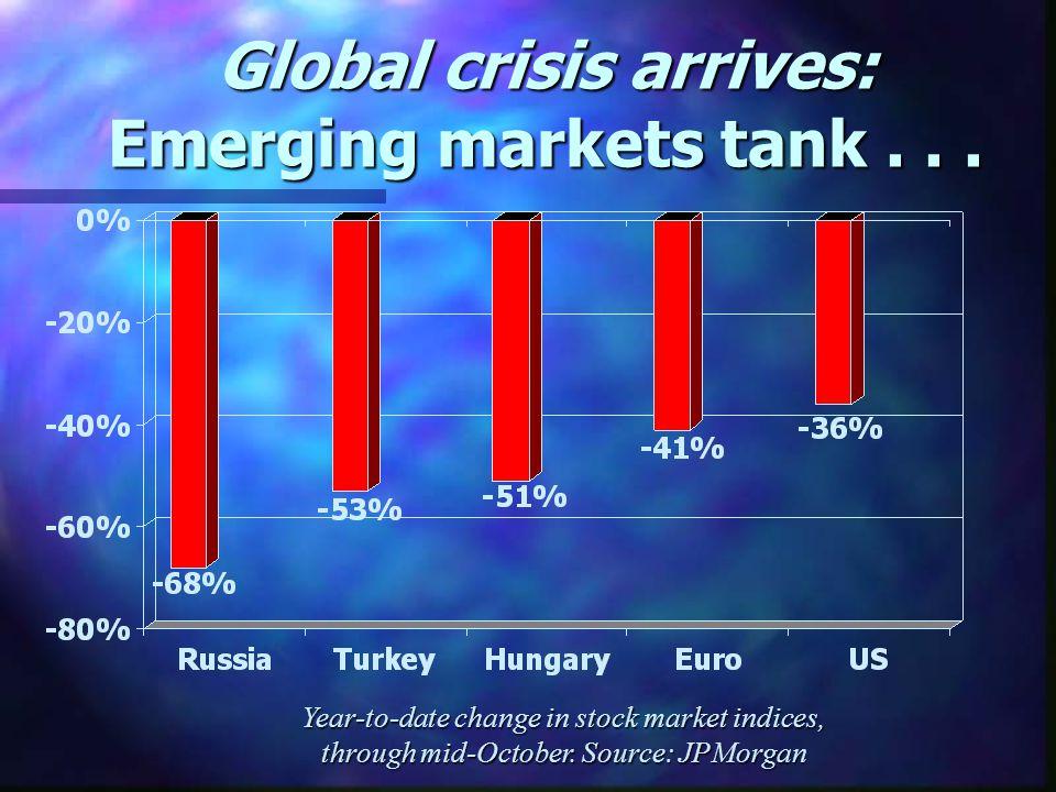 Global crisis arrives: Emerging markets tank...