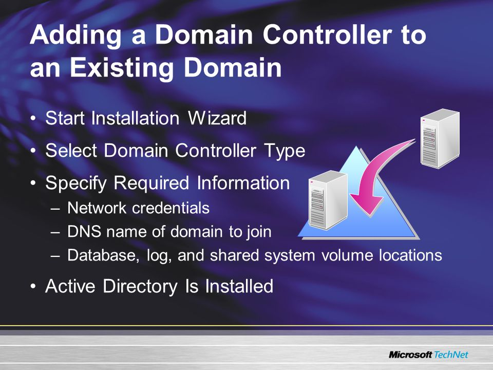 Adding a Domain Controller to an Existing Domain Start Installation Wizard Select Domain Controller Type Specify Required Information –Network credentials –DNS name of domain to join –Database, log, and shared system volume locations Active Directory Is Installed