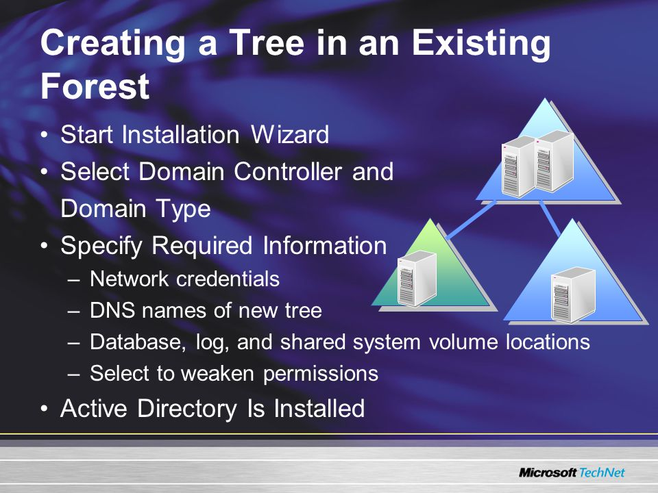 Creating a Tree in an Existing Forest Start Installation Wizard Select Domain Controller and Domain Type Specify Required Information –Network credentials –DNS names of new tree –Database, log, and shared system volume locations –Select to weaken permissions Active Directory Is Installed