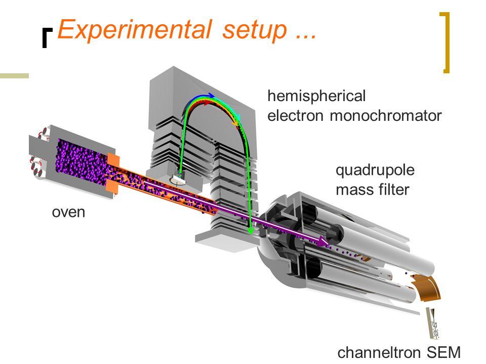 oven hemispherical electron monochromator quadrupole mass filter channeltron SEM Experimental setup...