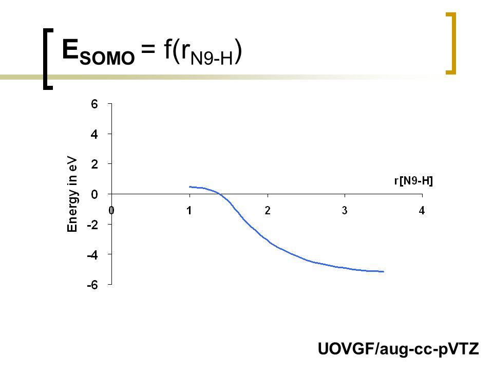 E SOMO = f(r N9-H ) UOVGF/aug-cc-pVTZ