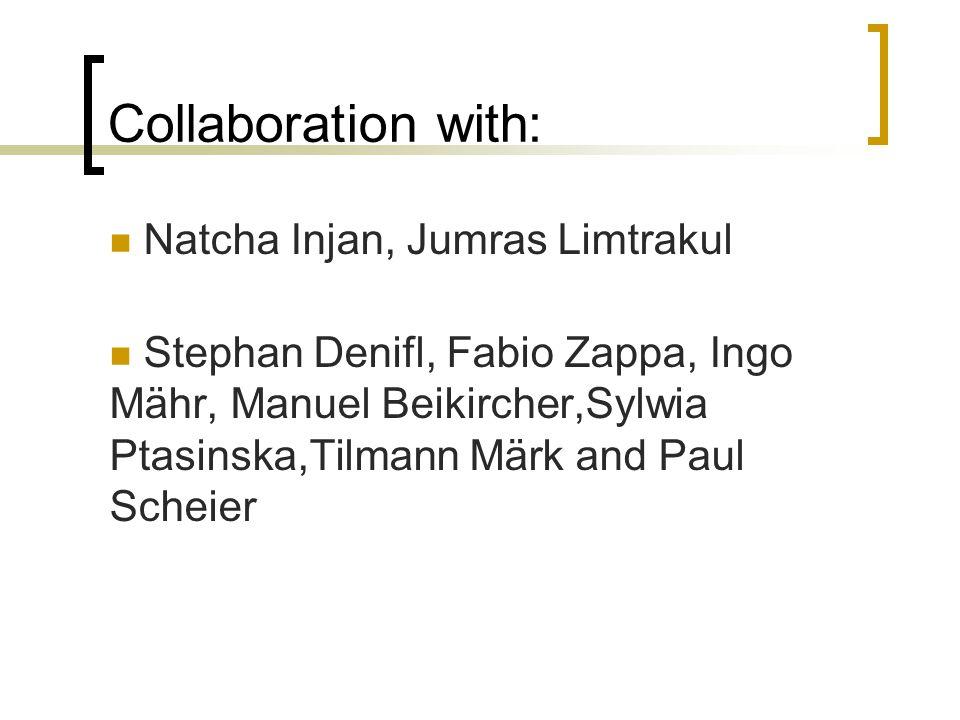 Collaboration with: Natcha Injan, Jumras Limtrakul Stephan Denifl, Fabio Zappa, Ingo Mähr, Manuel Beikircher,Sylwia Ptasinska,Tilmann Märk and Paul Scheier