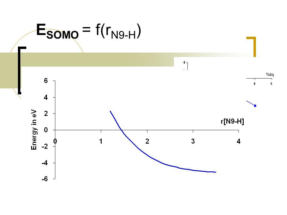E SOMO = f(r N9-H ) %q%q