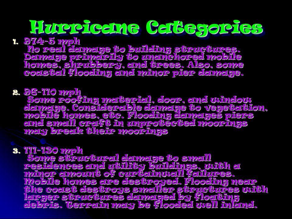 Hurricane Categories 1. 974-5 mph No real damage to building structures. Damage primarily to unanchored mobile homes, shrubbery, and trees. Also, some