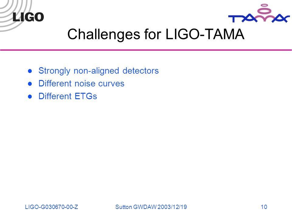 LIGO-G030670-00-ZSutton GWDAW 2003/12/1910 Challenges for LIGO-TAMA Strongly non-aligned detectors Different noise curves Different ETGs