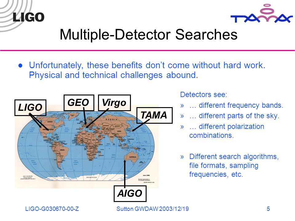 LIGO-G030670-00-ZSutton GWDAW 2003/12/195 Multiple-Detector Searches Detectors see: »… different frequency bands. »… different parts of the sky. »… di