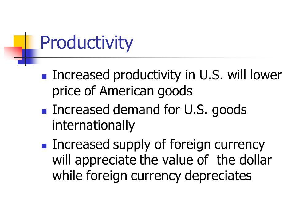 Productivity Increased productivity in U.S.