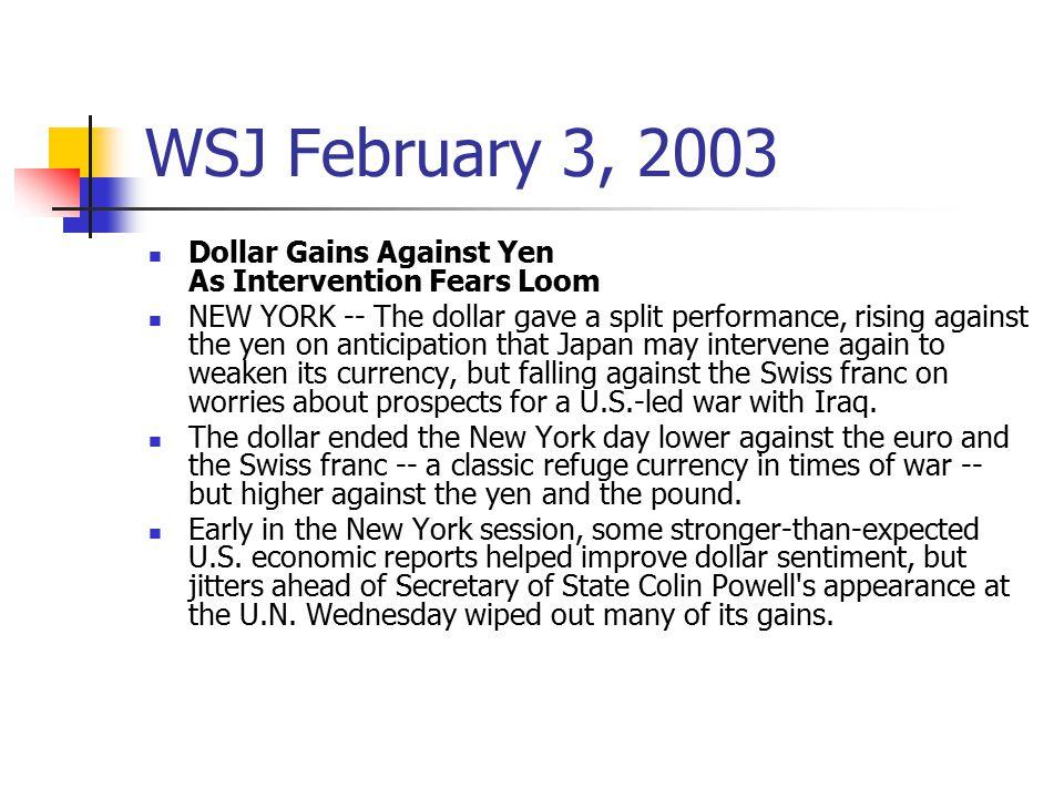 WSJ February 3, 2003 Dollar Gains Against Yen As Intervention Fears Loom NEW YORK -- The dollar gave a split performance, rising against the yen on an