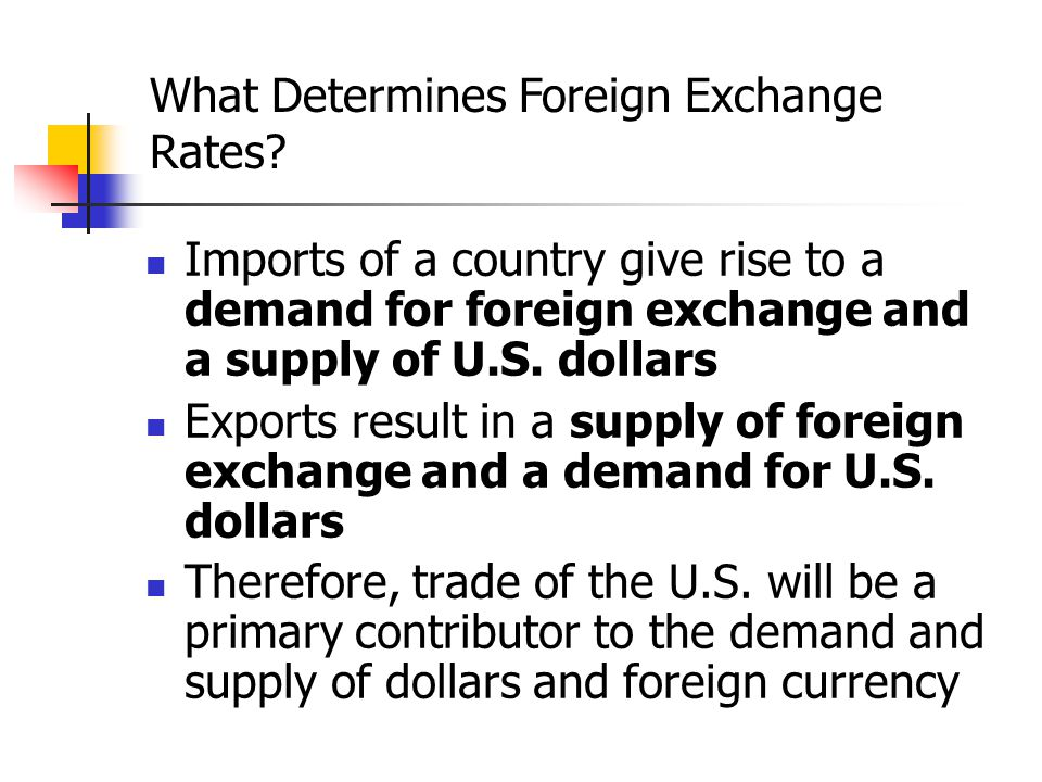 Imports of a country give rise to a demand for foreign exchange and a supply of U.S. dollars Exports result in a supply of foreign exchange and a dema